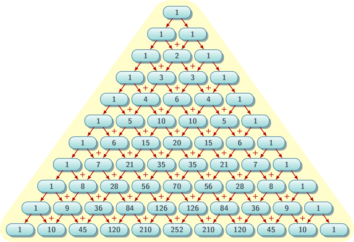 worksheet Binomial Theorem Worksheet Pdf further maths wjec c1 the binomial expansion